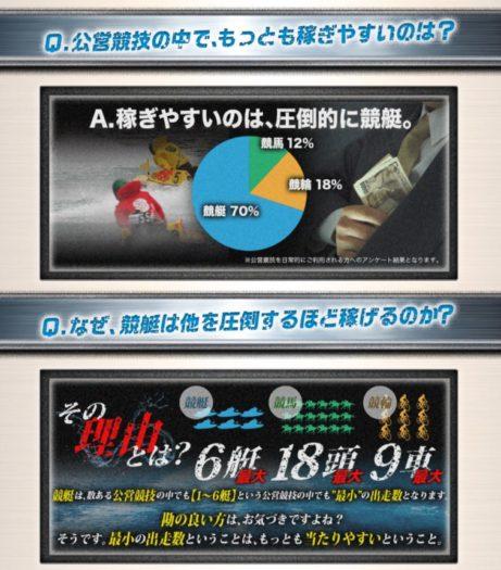 賞金王非会員ページ2